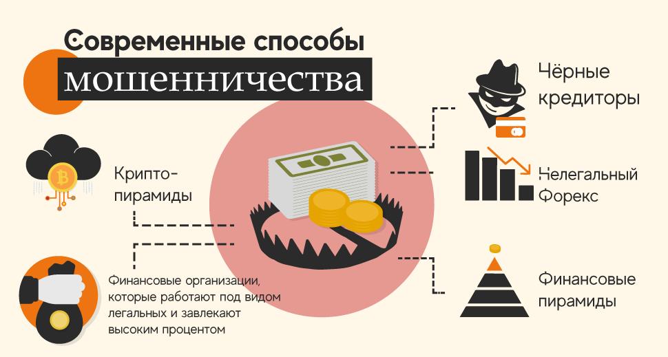 Как работают современные финансовые пирамиды