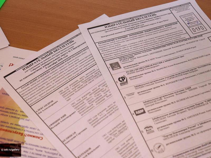 Лидеры по итогам 100% обработки протоколов определились еще в пяти округах Забайкалья