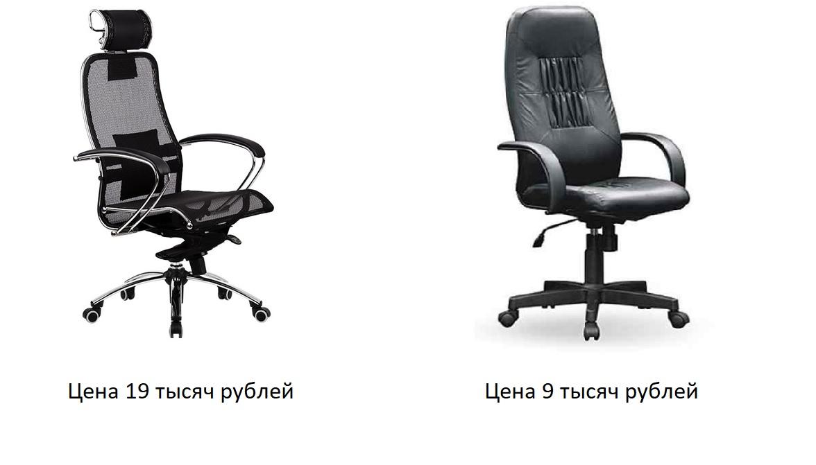 Кресла за 19 тыс руб с 3D-подголовниками закупят власти в Забайкалье за счёт краевого бюджета